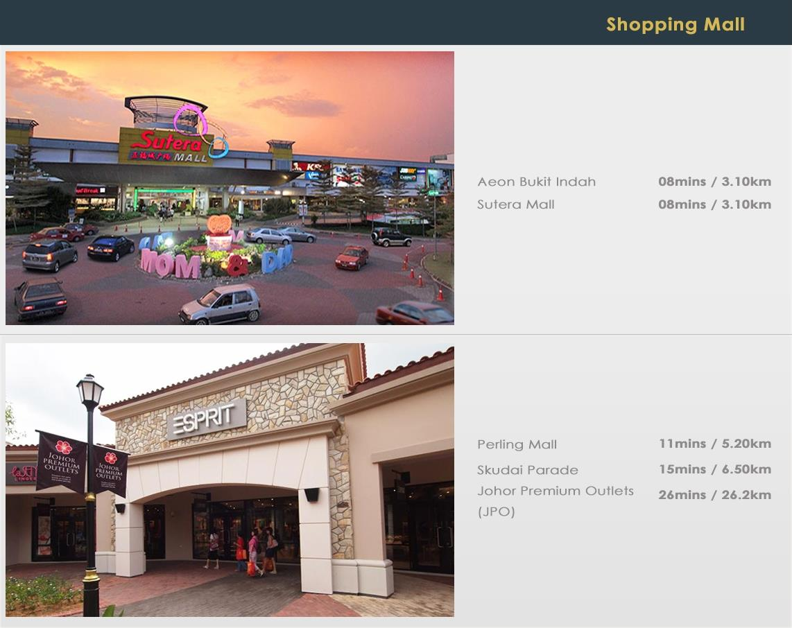 Nearby attractions page design_V8 _shopping mall-crop
